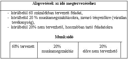 napiterv